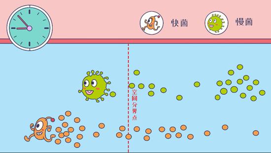 漫画由中国科学院深圳先进技术研究院供图