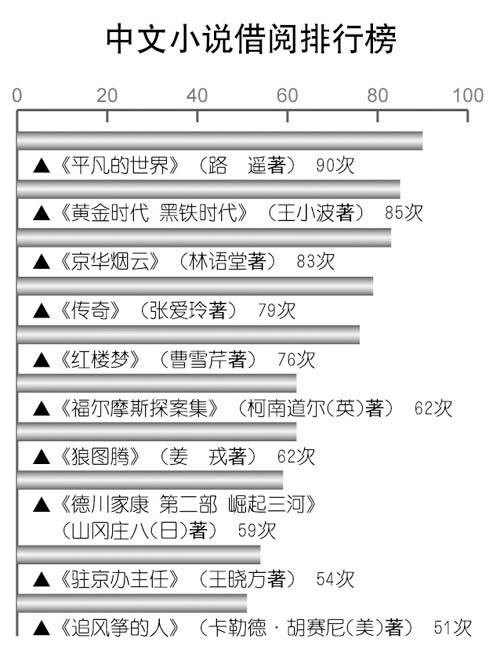 2019人大大学排行榜_2019广州日报大学一流学科排行榜 发布