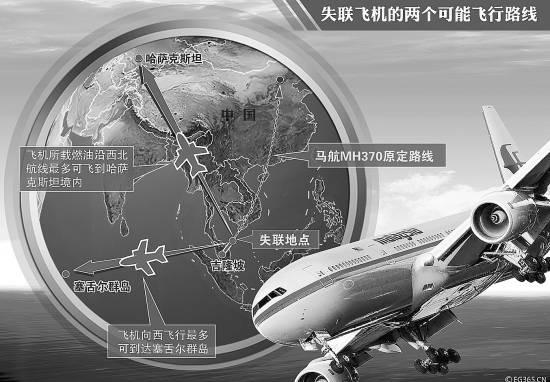 寻找消失的航班-中国青年报